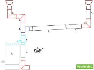 Zinken afvoerbuis aansluitset voor een zadeldak naar bijvoorbeeld een regenton aan een zijkant (dak met overstek).