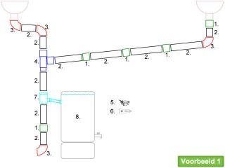 Afvoerbuis aansluitset voor een zadeldak naar bijvoorbeeld een regenton aan een zijkant (dak met overstek).